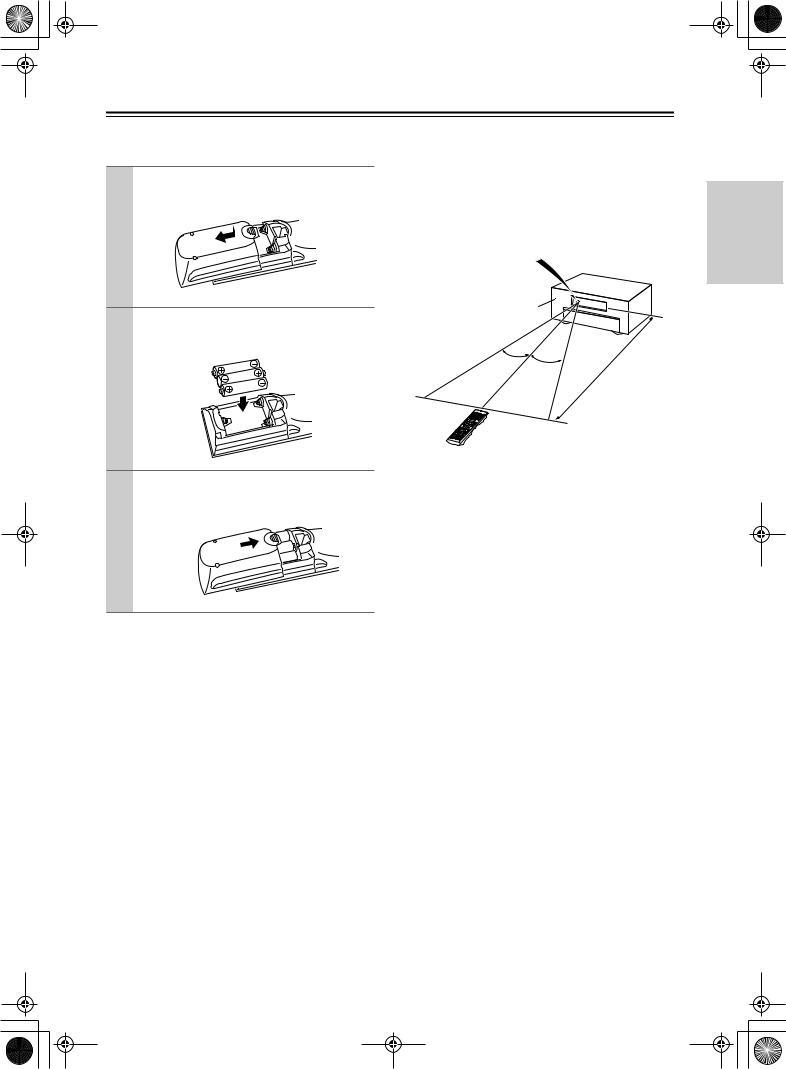 Onkyo TX-NR1000, TX-NR5000E User Manual