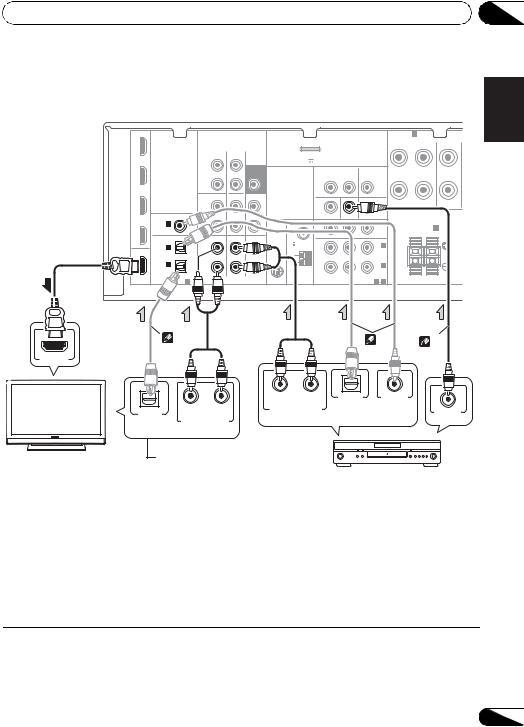 Pioneer VSX-920 User Manual