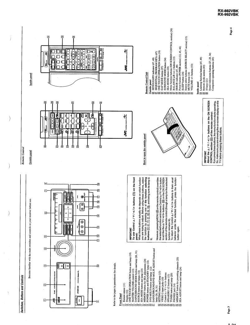 JVC RX-882-VBK, RX-992-VBK Service manual