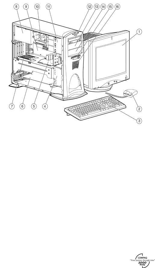 Compaq AP500, AP500 User Manual