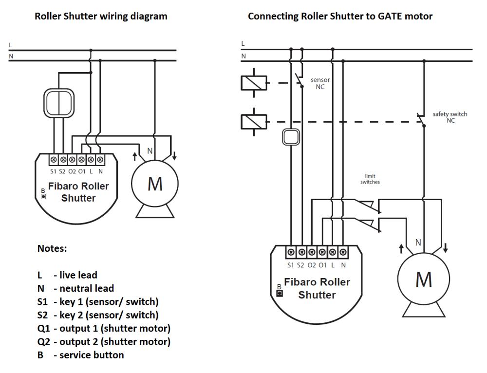 medium resolution of wiring a roller switch tcr dollheads uk u2022wiring a roller switch designmethodsandprocesses co uk u2022