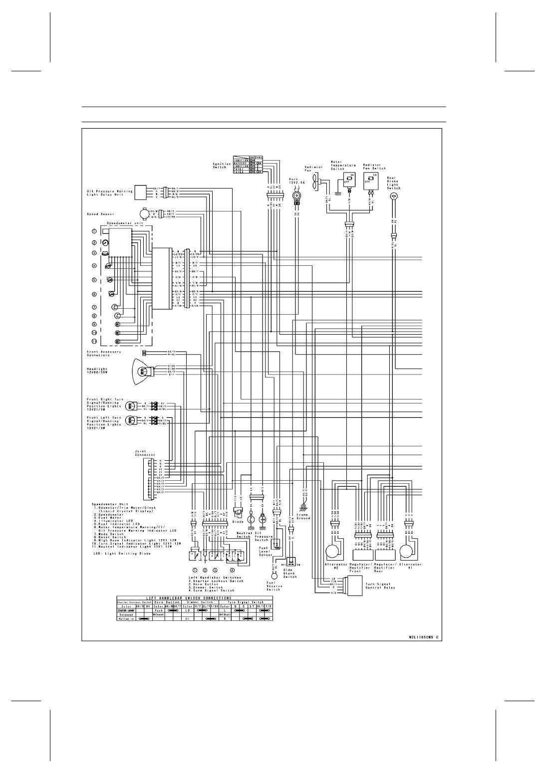 hight resolution of vulcan 900 wiring diagram opinions about wiring diagram u2022 kawasaki vulcan 900 bagger kawasaki vulcan