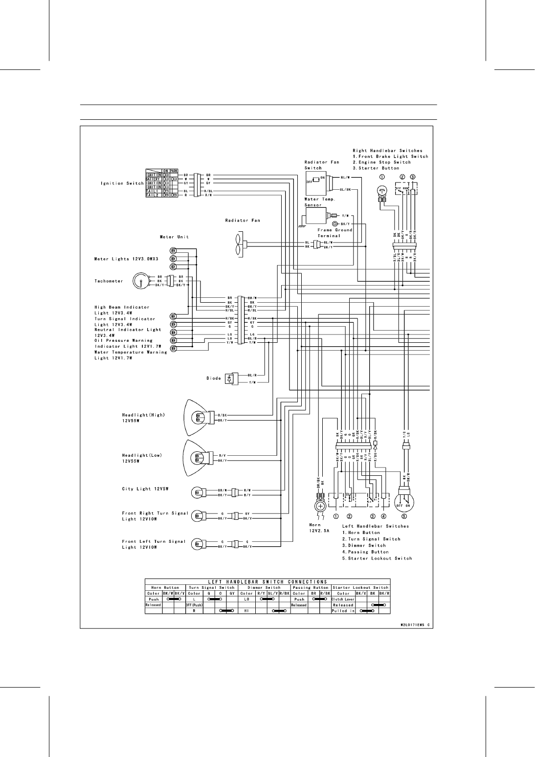 hight resolution of background image 16 14 electrical system kle500 b1 wiring diagram