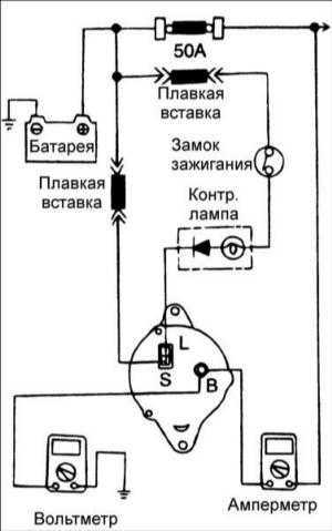 19.5 Проверка тока, вырабатываемого генератором Hyundai