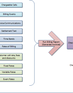Billing flow chart also topic rh manualsllscripter