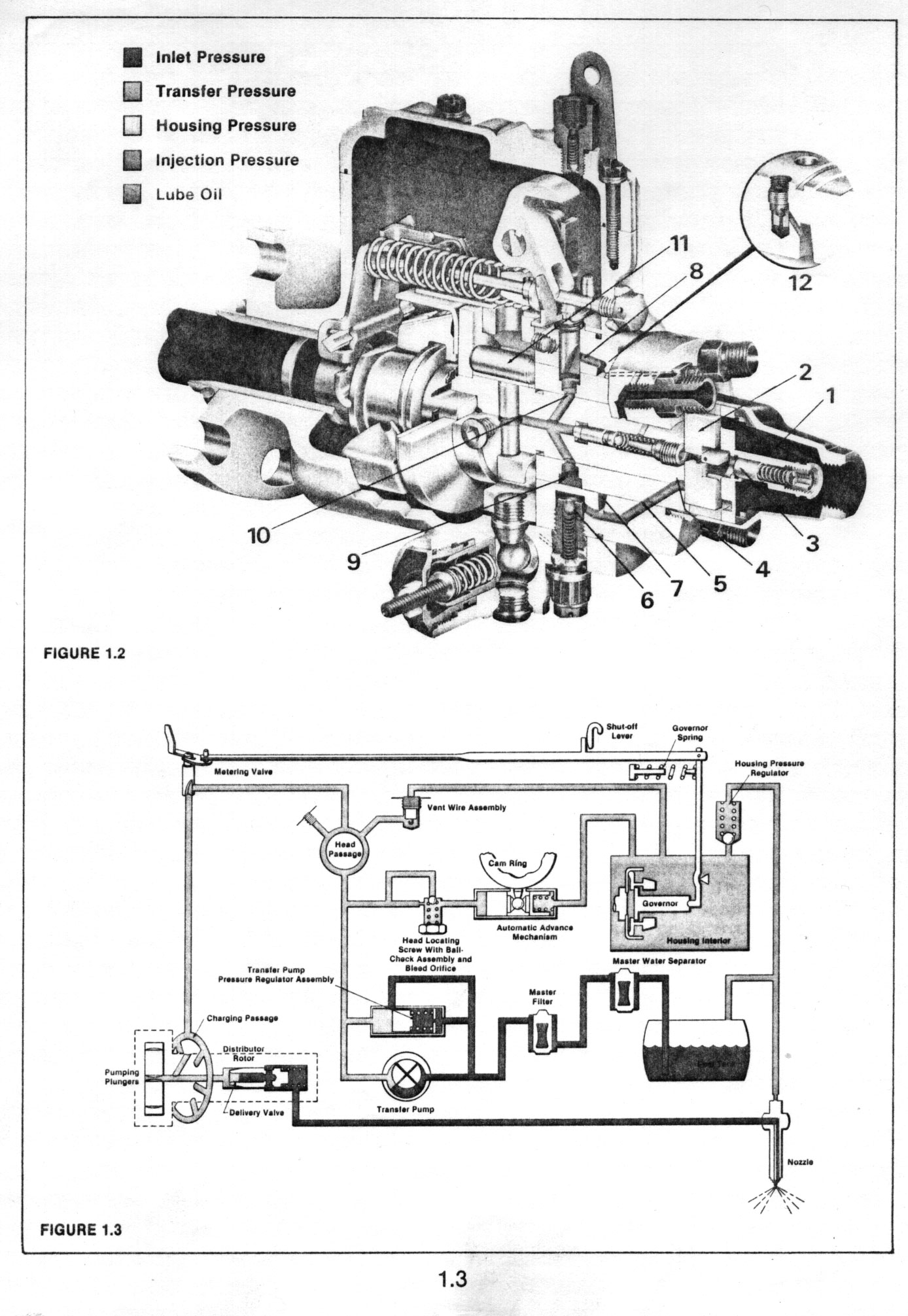 V Injector Pump Diagram