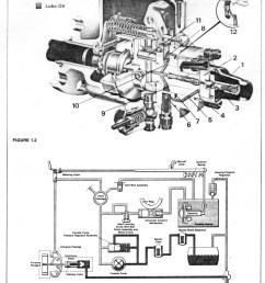 ford simms diesel injector pump diagram imageresizertool com lucas cav injection pump diagram lucas cav injection [ 1388 x 2012 Pixel ]
