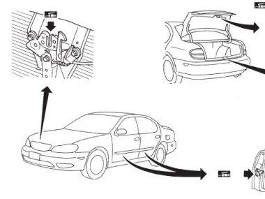99 Cougar Serpentine Belt Diagram Wiring Diagrams