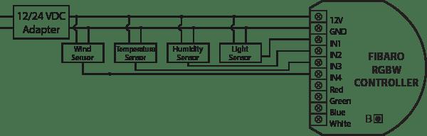 Ac Potentiometer Wiring Rgbw Controller Fibaro Manuals