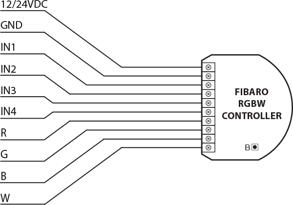 10v Dimmer Wiring Diagram Schematic Rgbw Controller Z Wave Controller Fibaro Manuals