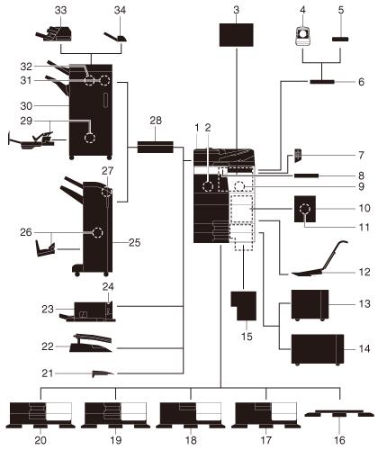 Bizhub C658/C558/C458 Driver Download / Konica Minolta