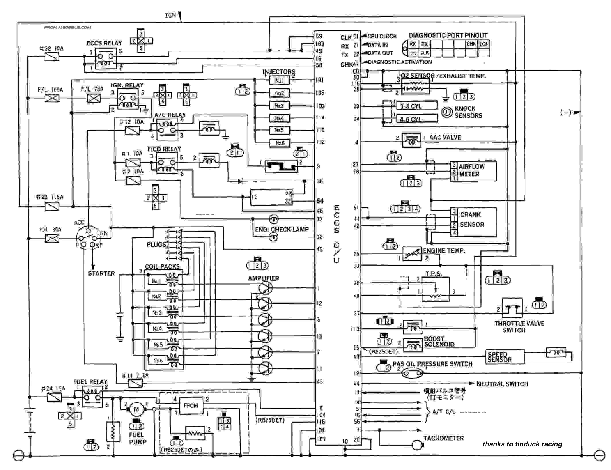 Wiring_ _R33_RB25DET_ECU madman sr20det wiring harness diagram efcaviation com s13 sr20 into s14 wiring harness at gsmx.co
