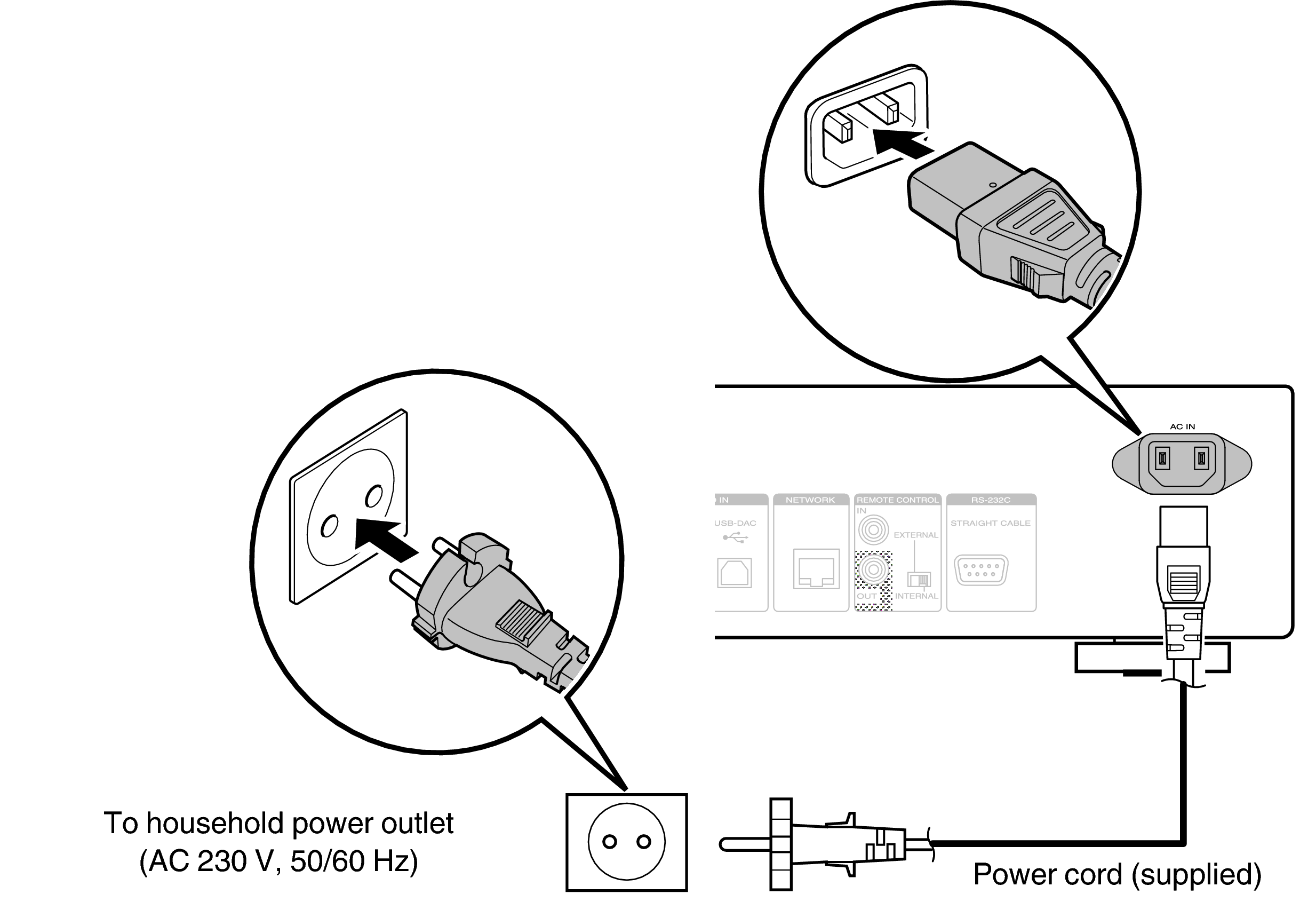 Connecting the power cord NA8005