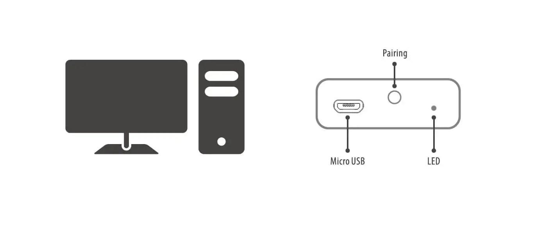 8Bitdo SNES Retro Receiver (Wireless Controller Receiver