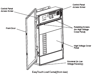 Intelliflo VS-3050 Pump Manual