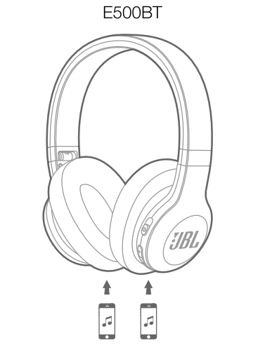 JBL E500BT Manual Maximum 2 devices can be connected