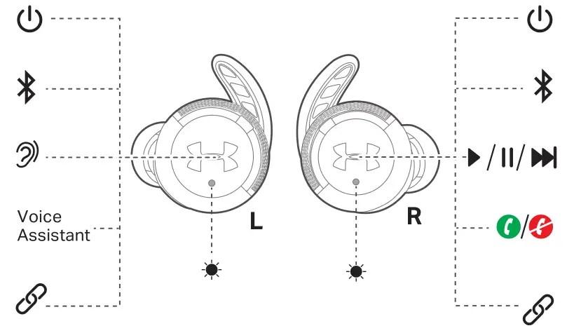 JBL Under Armour True Wireless Flash Headphones Manual