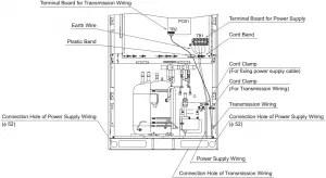 Hisense Inverter-Driven Multi-Split Heat Pump / Air