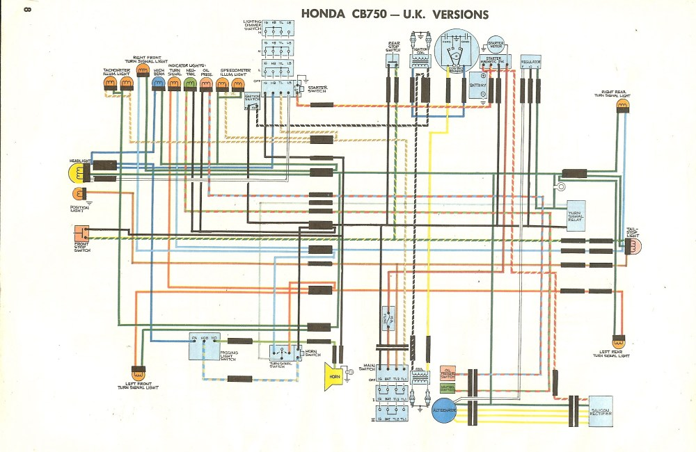 medium resolution of cb750k 1972 honda cb350 wiring diagram 1972 cb750 wiring diagram