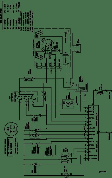 Impianto Elettrico Schema Trattorino Tagliaerba