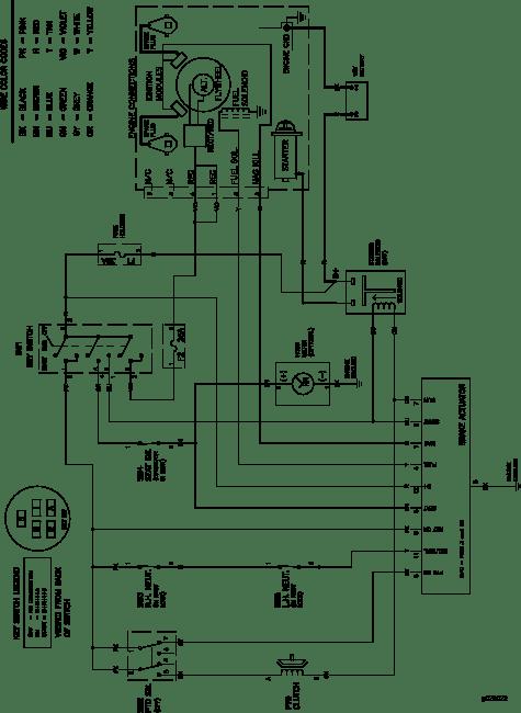Elektrisches Schema Eines Einzelnen Zundschalters