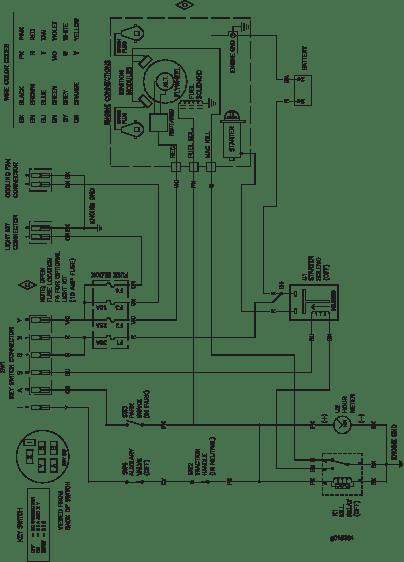 Quadro Avviamento Schema Impianto Elettrico Trattore
