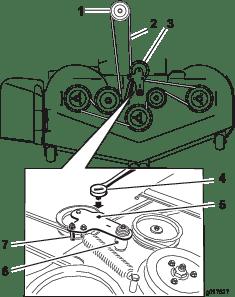 Toro Z Master Drive Belt Diagram : master, drive, diagram, Interactive, Manual