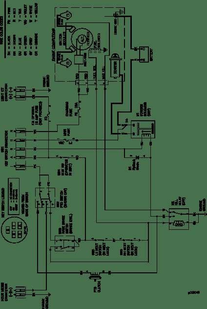 [22+] Elektrisch Schema Zitmaaier