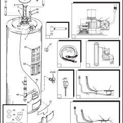 Ao Smith Water Heater Thermostat Wiring Diagram Satellite Tv Installation Electric Mobility Scooter