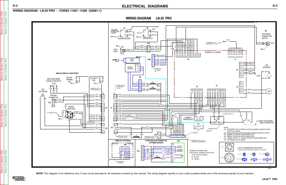 Electrical Diagrams, Wiring Diagram Ln-25 Pro, Ln-25™ Pro
