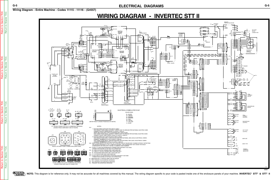 Invertec Stt Ii, Electrical Diagrams