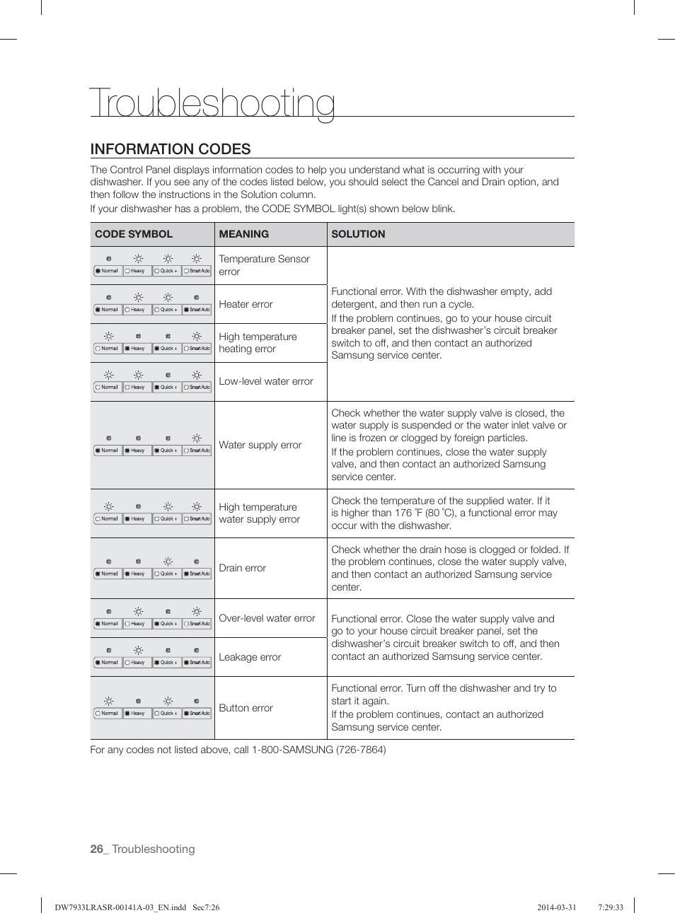Samsung Dishwasher Normal Light Flashing : samsung, dishwasher, normal, light, flashing, Troubleshooting,, Information, Codes, Samsung, DW7933LRABB-AC, Manual