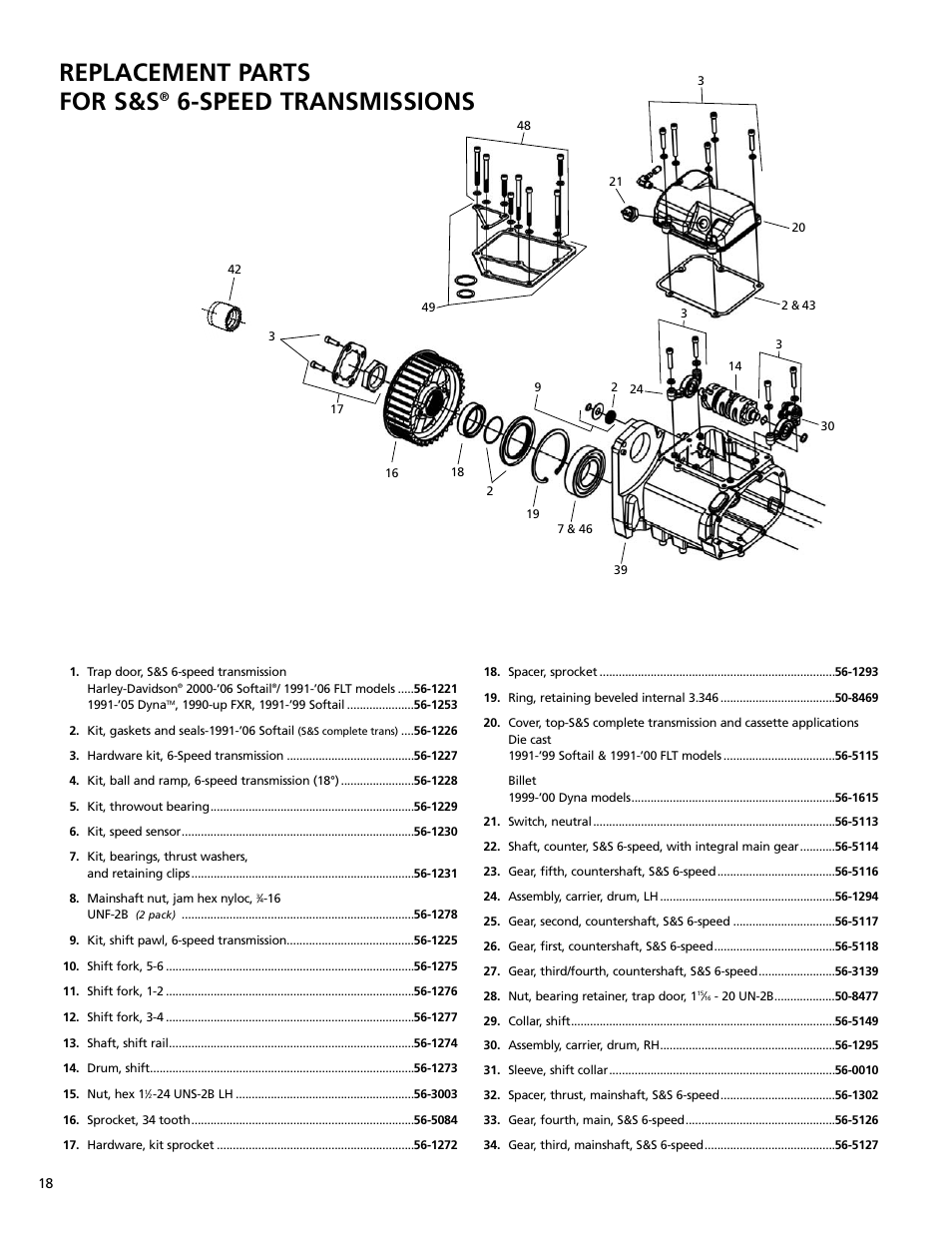 Harley 5 Speed Transmission Diagram - Free Diagram For Student