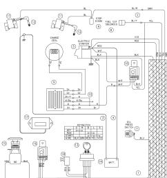 pr 513 wiring diagram [ 1032 x 1317 Pixel ]