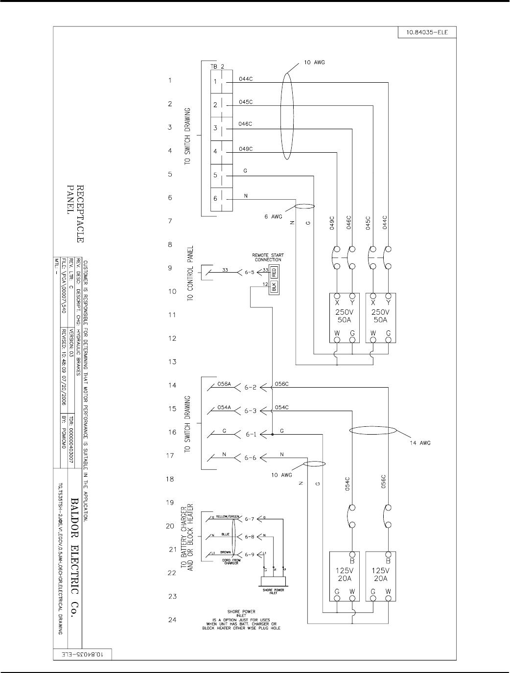 Baldor TS130, TS175, TS25, TS250, TS35, TS400, TS45, TS60