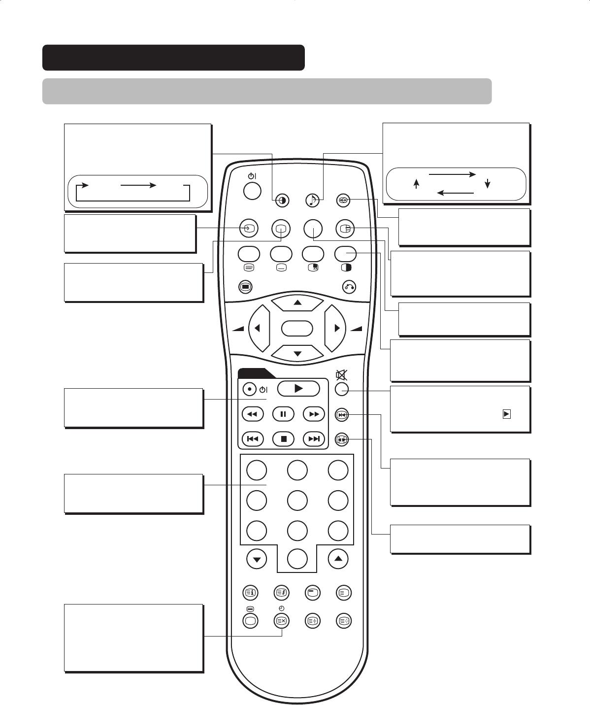 Hitachi 32PD5000, 42PD5000, 42PMA500 COMPONENT NAMES