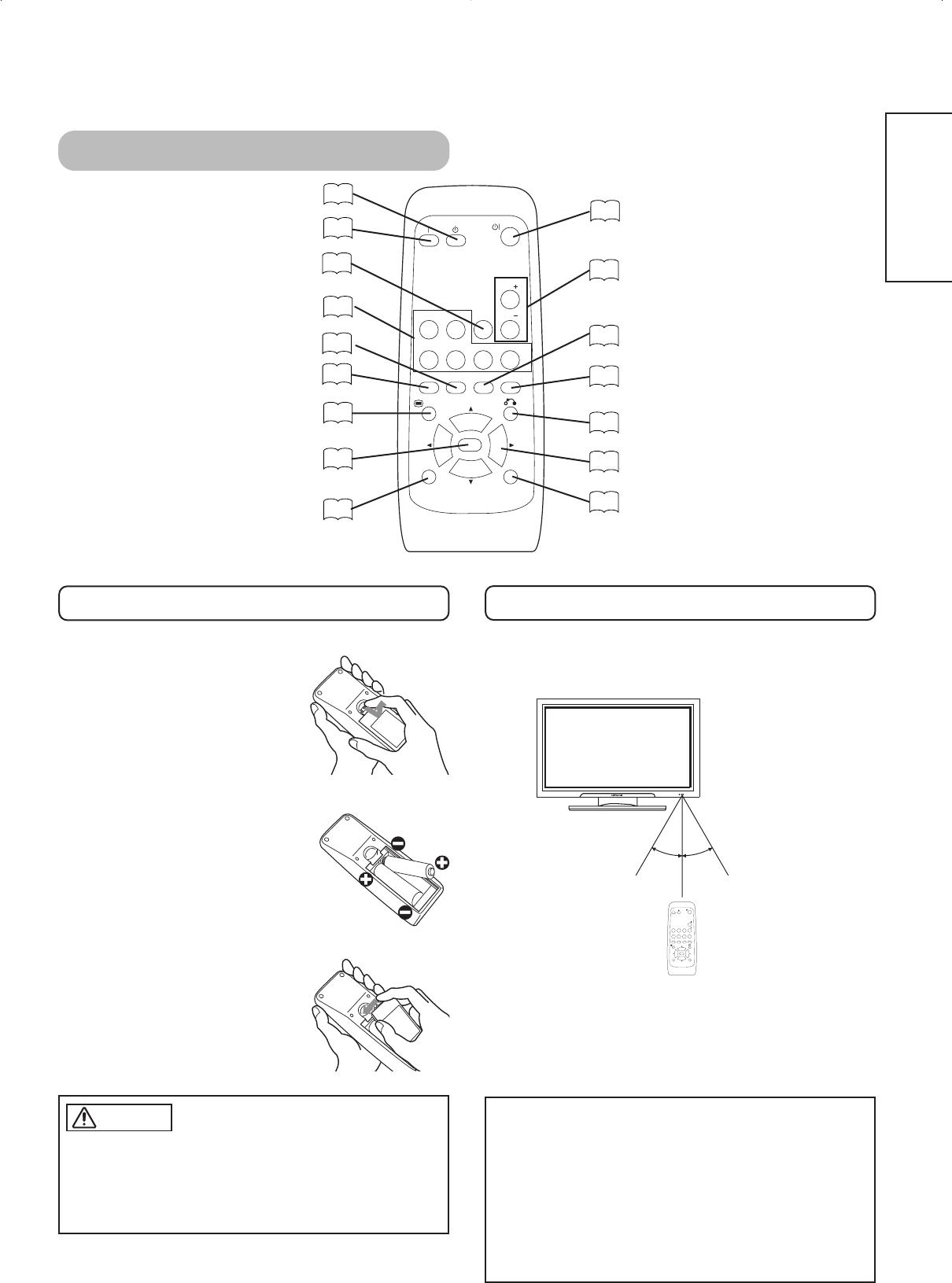 Hitachi 32PD5000, 42PD5000, 42PMA500 Remote control