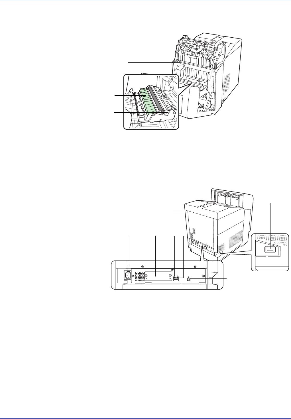 Kyocera FS-1100, FS-1300D, FS-C5400DN Internal Components
