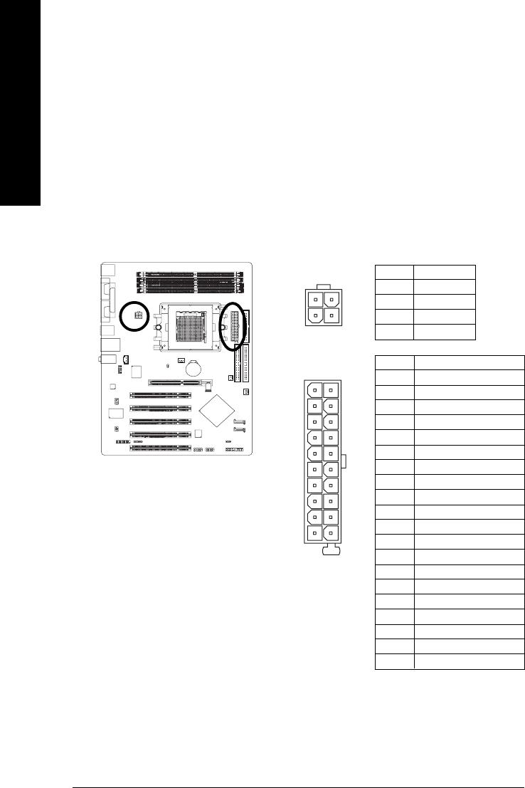 Gigabyte GA-K8U-939 1/2) ATX_12V / ATX (Power Connector)
