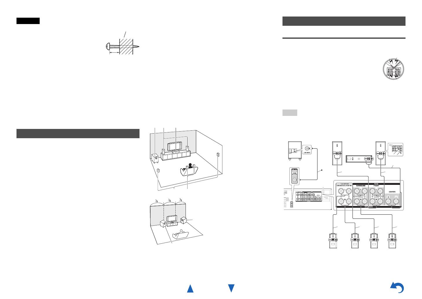 Onkyo HT-r591 En-3