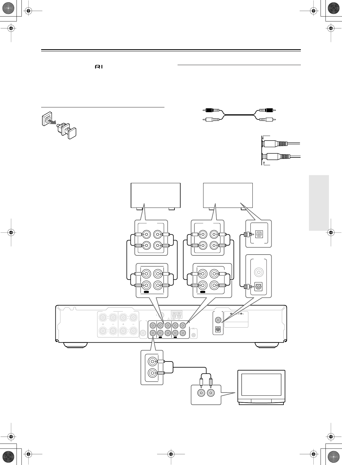 Onkyo CR-L5 , Connecting Your Other Components to the CR-L5