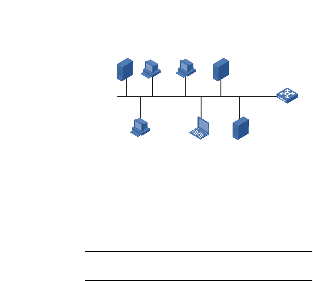 3Com 4200G, 4210, 5500, 5500G DHCP Server Interface