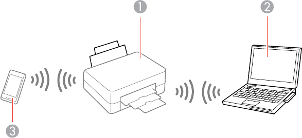 Epson XP-520 Wi-Fi Direct Mode Setup