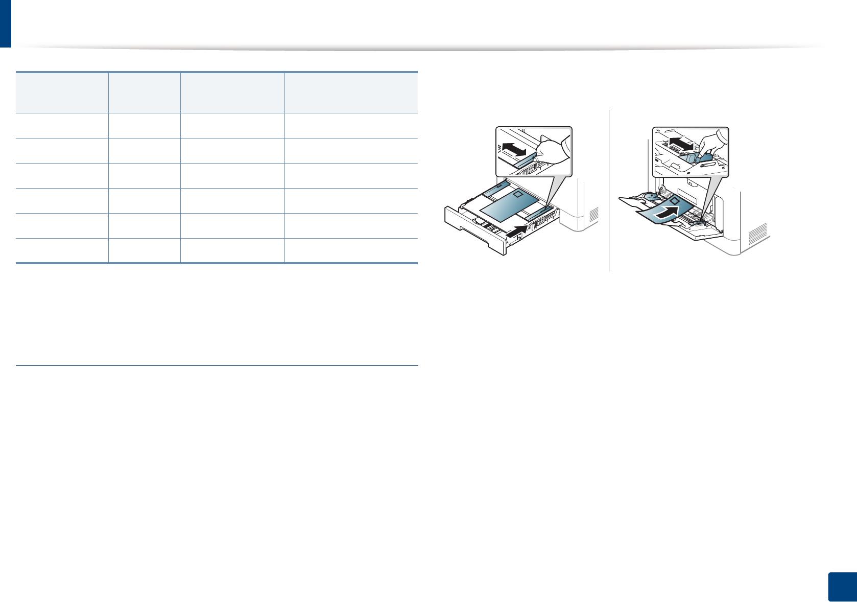 Samsung CLX4195FW, CLX6260FW, CLX-6260FW Envelope