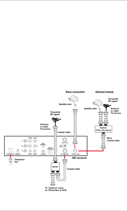 small resolution of mitsubishi electronics sr hd5 hd receiver and satellite dish antenna with terrestrial antenna or cable service