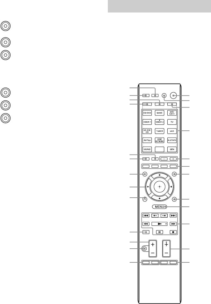 Sony STR-DN1030 Remote control