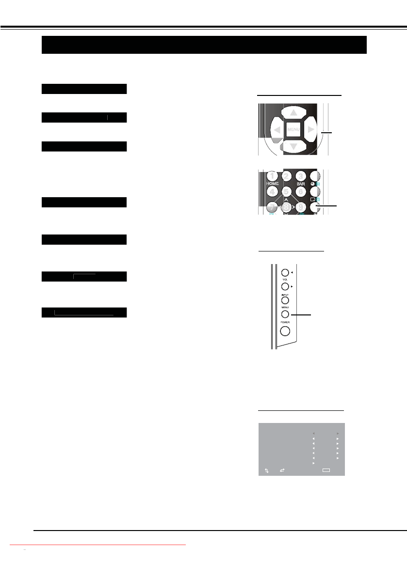 Sanyo LCD-32CA9S, LCD-37CA9S, LCD-42CA9S MENU OPERATIO, N, 5