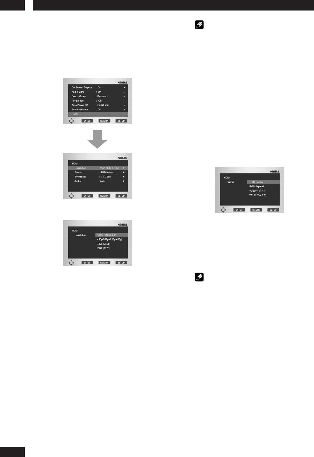 Marantz DV9500 HDMI