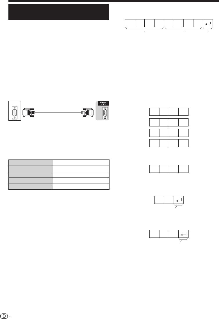 Sharp LC-40LE812E, LC-40LE812ERU, LC-40LE822E, LC
