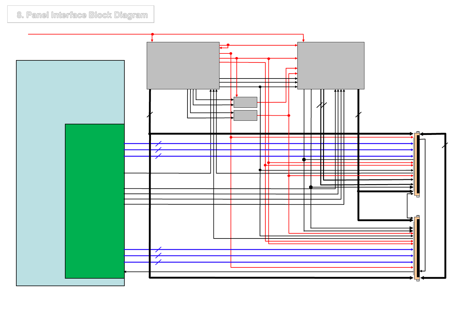 hight resolution of panel interface block diagram